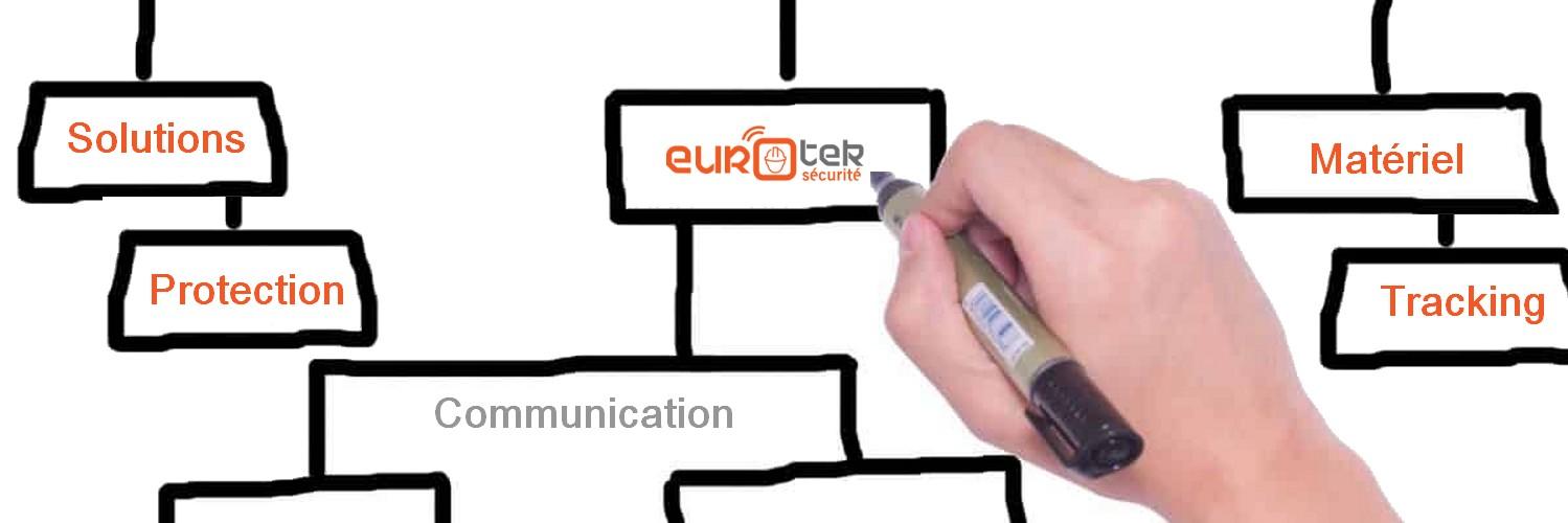 plan du site eurotek